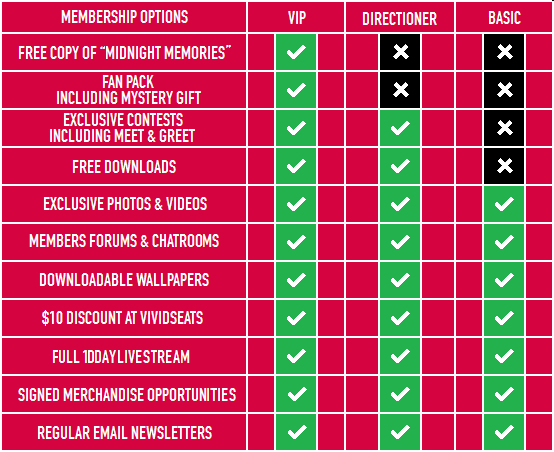 membership-options RED2