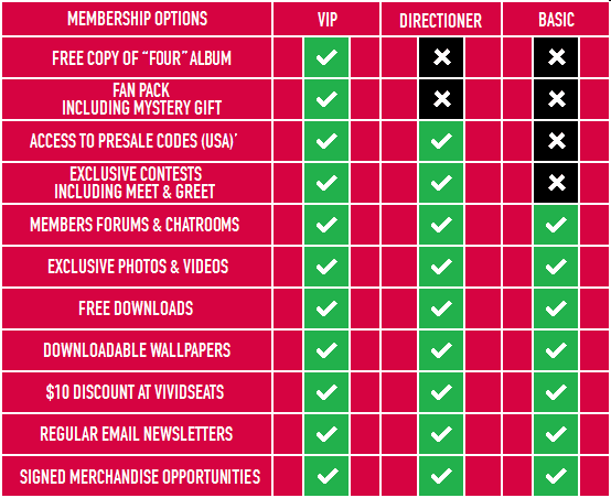 membership-options RED